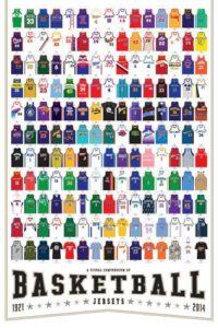 Basketball Hoop Installation basketball jersey design online