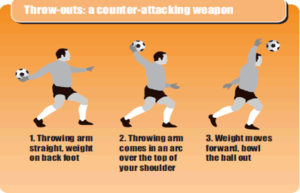 Sided Games Coaching Dutch Soccer Small Sided Soccer Games For u10
