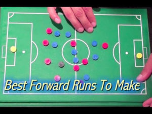 Soccer Coaching How To Generate The Perfect Striker Soccer Without A Ball Snopes