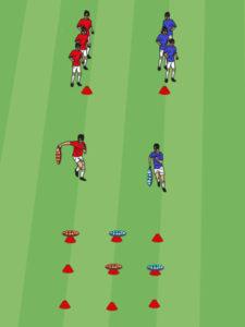 Soccer Possession Drills, Soccer Possession Training Sessions, Possession In Soccer games