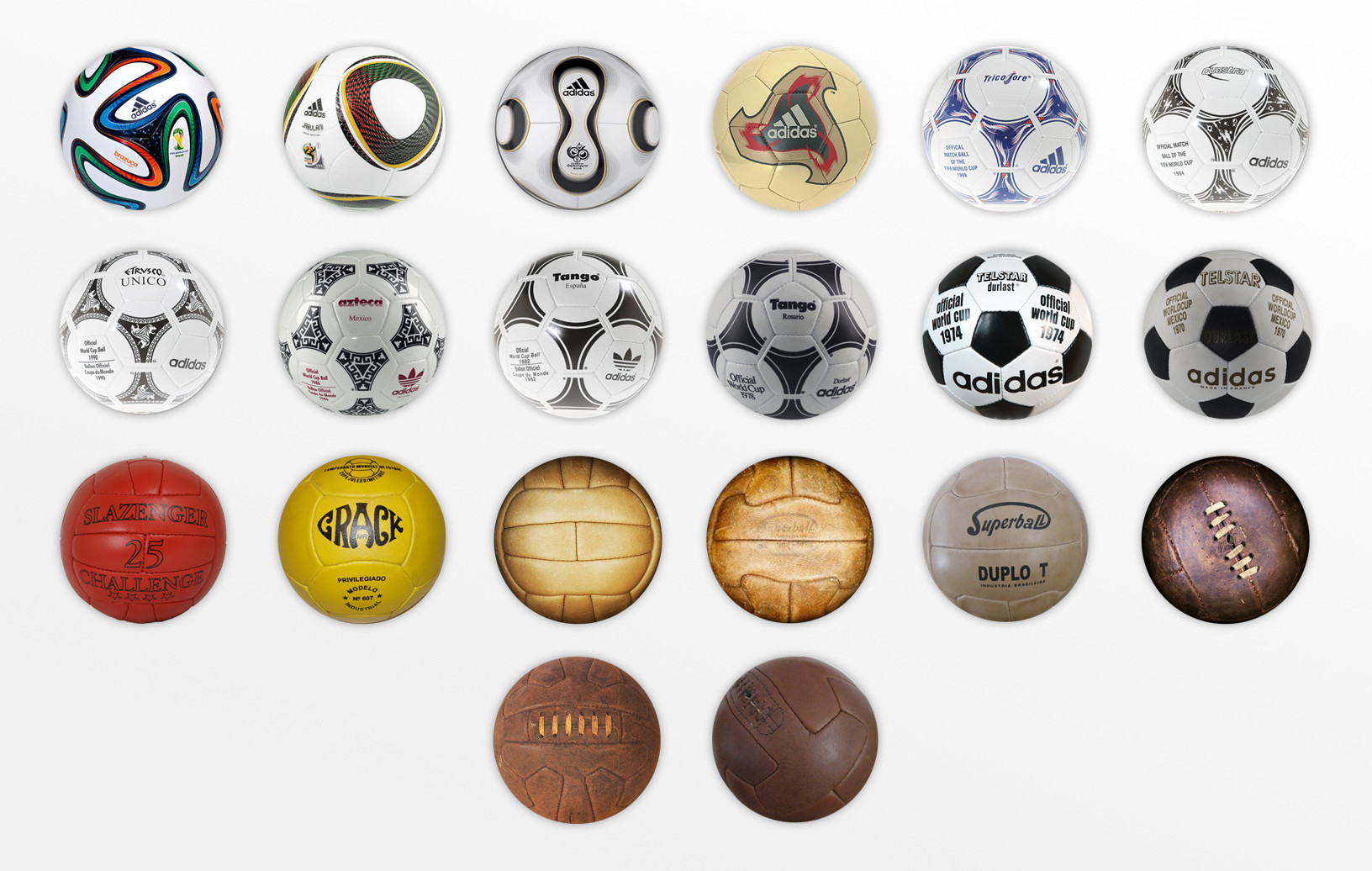 The History Of Soccer Soccer Ball