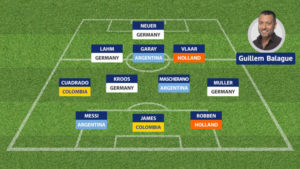 What Is The Very best Formation In Eight V Eight Soccer?