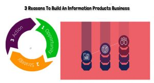Here Are 3 Reasons To Build An Information Products Business